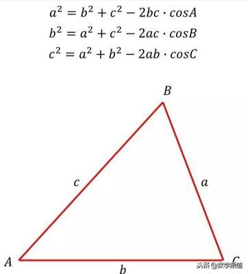 定理 余弦 定理 正弦